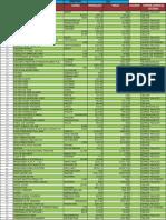 79397446 Practica Excel Buscarv2