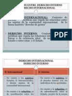 Derecho Interno- Derecho Internacional Unidad i Trabajo 2