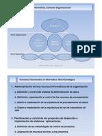Tema 05 Gi Contexto Organizacional y Operativo Ti Presentacic3b3n