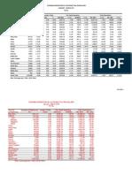 Tourism Expenditure 2011 Q1 Full