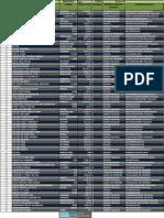 79475179 Practica Excel Buscarv3