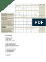 ppl10 checklist