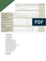 ppl20 checklist
