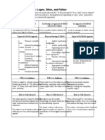 05 Ethos Pathos Logos Handout and Lesson Plan-1-1