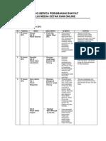 Resume Kliping Berita Perumahan Rakyat, 27 Januari 2012