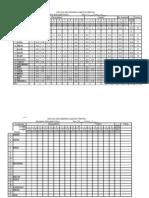 registo dados_avaliação teórica_2periodo