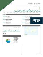 Analytics PERUBATAN Online Comparison 2011Q3-2011Q4
