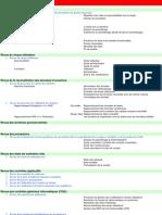 Audit de paramétrage