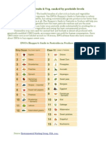 Fruit n Veg Pesticide Ranking EWG 2011