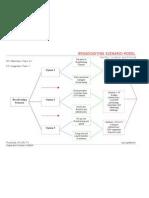 Broadcasting Scenario Model