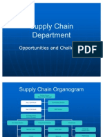 Suuply Chain Department Brief
