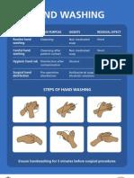 SBA Quality Protocol Postersl
