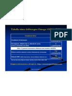 Tabella Fabbisogno Omega 3 EPA e DHA
