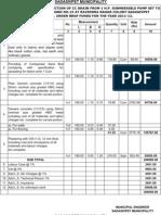 Brgf Estimates 2011-12[1].