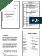 Buku Program 3k