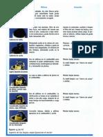 Diagnostico Motor Por Estado de Bujias