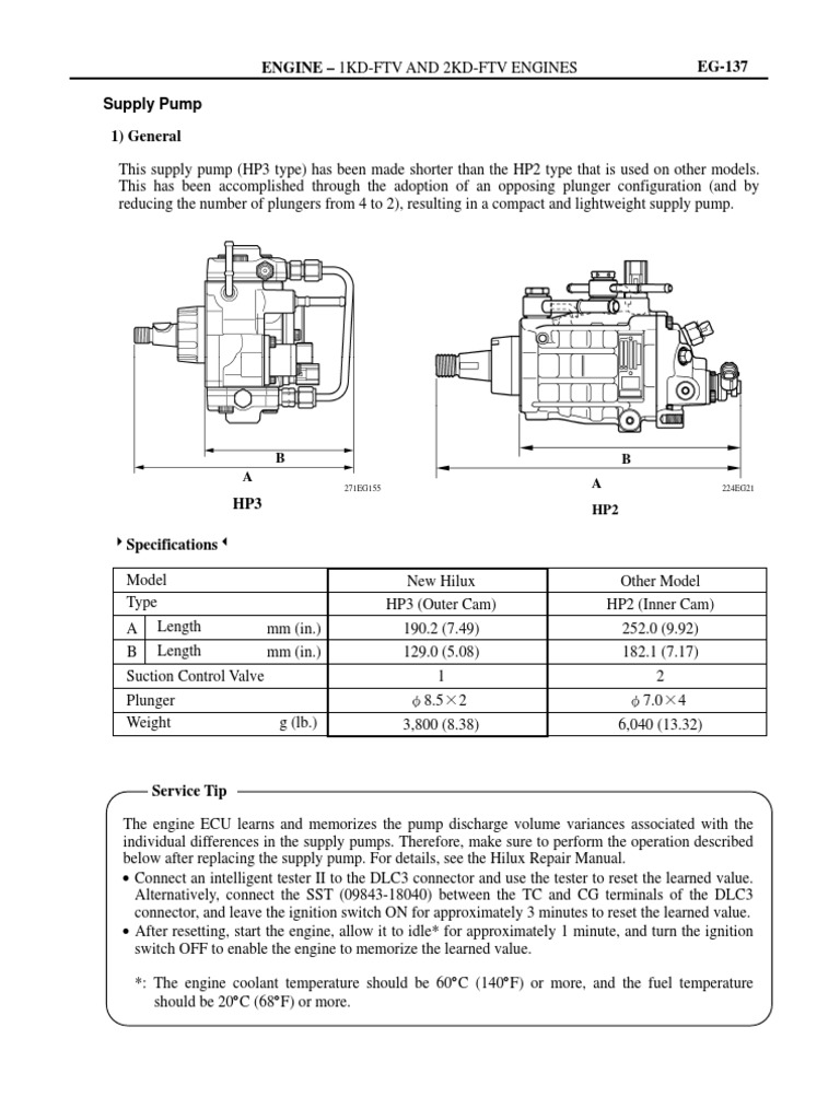 1kd ftv and 2kd ftv fips fuel injection pump rh es scribd com ECU Circuits BMW E46 Stereo Wiring Diagram