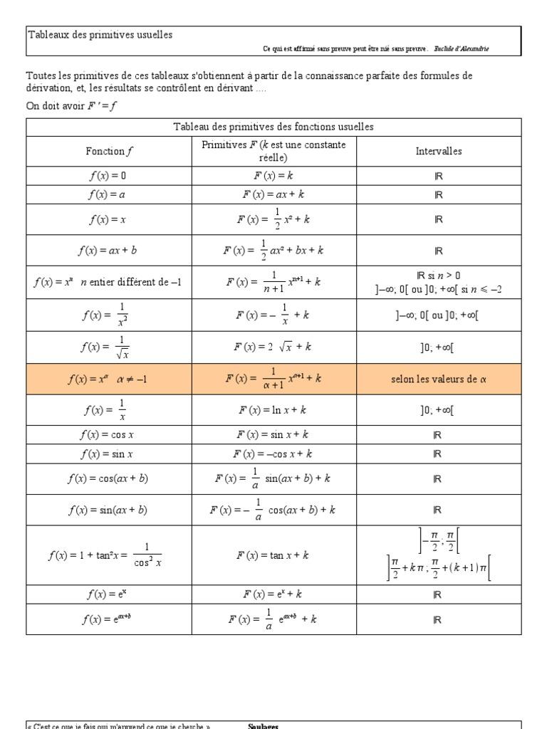 Tableaux Primitives