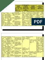 planilla planificacion unidad cuatro datos y azar 1° medio