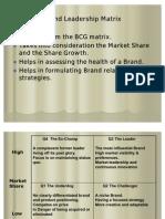 2Brand Leadership Matrix