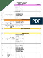 Rpp Chemistry Form Four 11