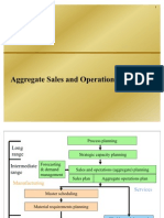 Aggregate+Planning