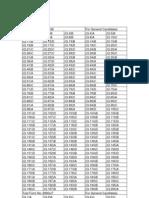 FCI_HINDI TYPE  ASSISTENT_Key_2012