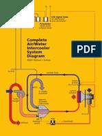 Inter Cooler System