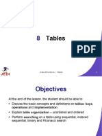 MELJUN_CORTES_JEDI Slides Data Structures Chapter08 Tables