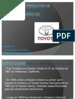 Análisis de productos de Toyota Motor Sales,