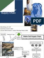 [2] Framework of Supply Chain