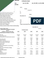 Kellogg Financial Statement