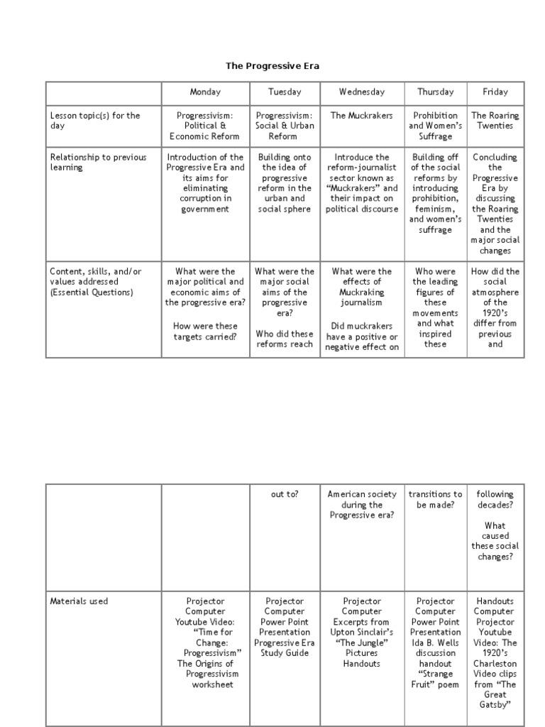 Progressive Era Weekly Plan | Progressive Era | Progressivism
