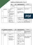 Yearly Plan Add Maths Form 4-Edit1