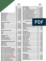 ARMSCOR pricelist