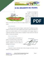 Generalidades del Reglamento de Voleibol 1º