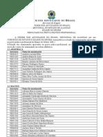 Ed 2008 2 Oab Al Res Prat Prof