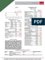 2012 12 30 Finasta rīta apskats