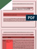 Standarde Autorizare-Anexa HG Nr 21 2007