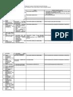 Rekapitulasi Laporan Hasil Monitoring Dan Evaluasi