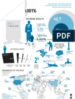 2infographic-richestpeople1_0