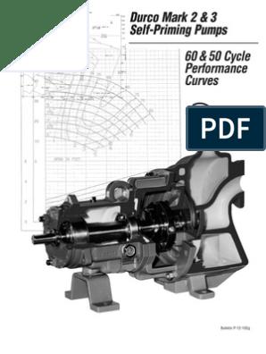 Durco - Mark 2 & 3 - Self Priming Pumps - Performance Curves