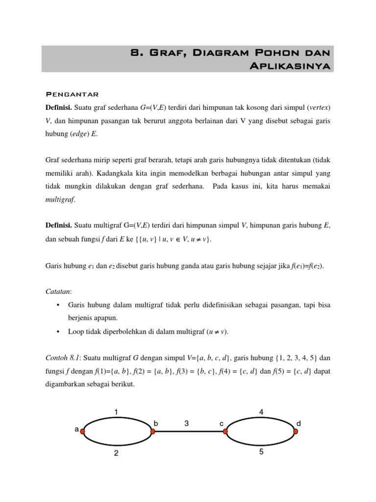 8 graf diagram pohon dan aplikasinya graf diagram pohon dan aplikasinya ccuart Choice Image
