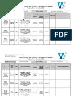 DBKMS Work Experience Roles Sheet Wk 8