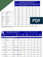 Tasas y Comisiones de Tarjetas de Credito