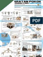 Syarat Dasar Pembuatan Rumah