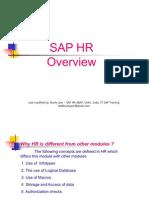 SAP HR Overview 58 Slides