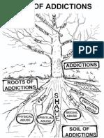 Soil of Addictions