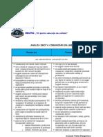 Analiza SWOT Comunicarea on-line Versus Face-To-face