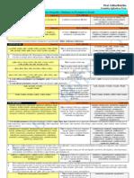 Pléiade  Gramática  TOTAL - Gilber 26-3-2011